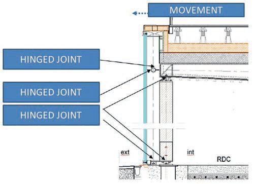 Fig. 11 The column connexion at the ground floor