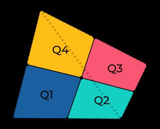 Triangles to Quads