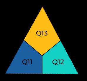 Single Triangle to Quads