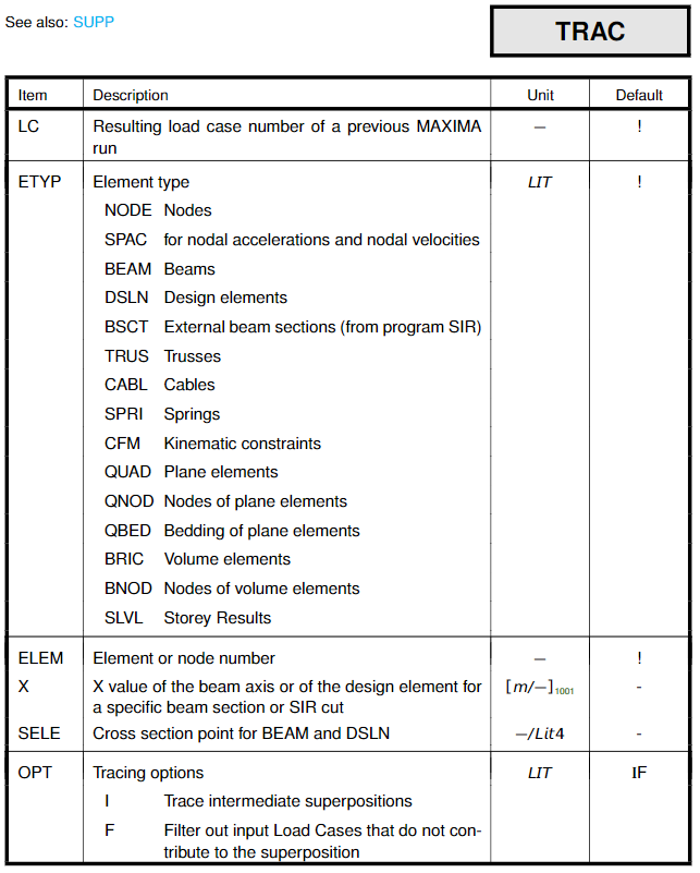TRAC Command User Manual